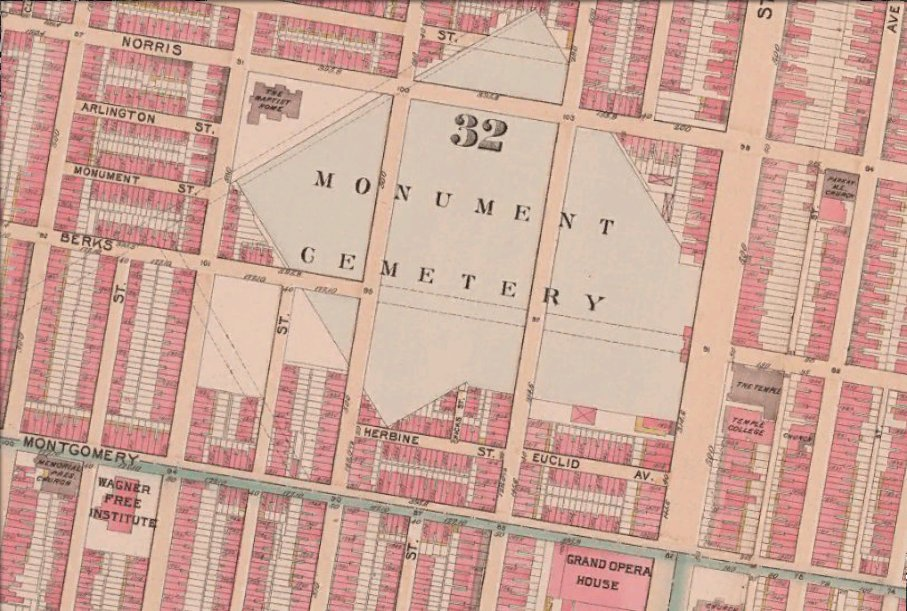 The Monument Cemetery in 1865